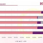 中國茶葉流通協會 2017中國茶葉消費市場報告