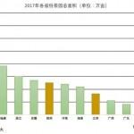 2017中國茶園面積 中國茶葉流通協會 2017年中國茶業經濟形勢報告