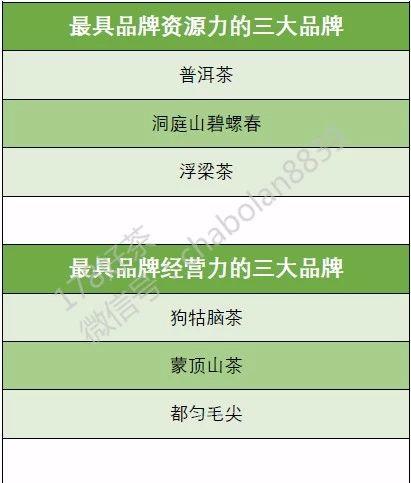 浙江大學 中國農業品牌研究中心 中國茶葉區域公用品牌價值評估 中國茶葉大會 新昌大佛龍井茶文化節
