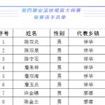 鐵觀音大師賽 選手名單